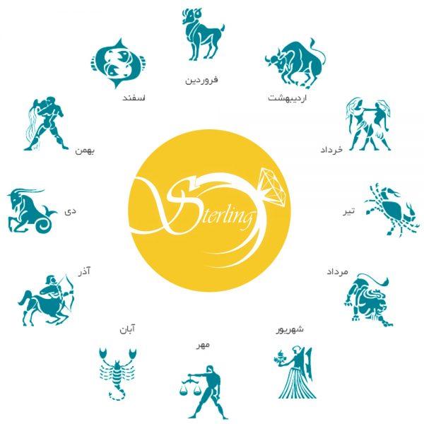 نماد ماه تولد